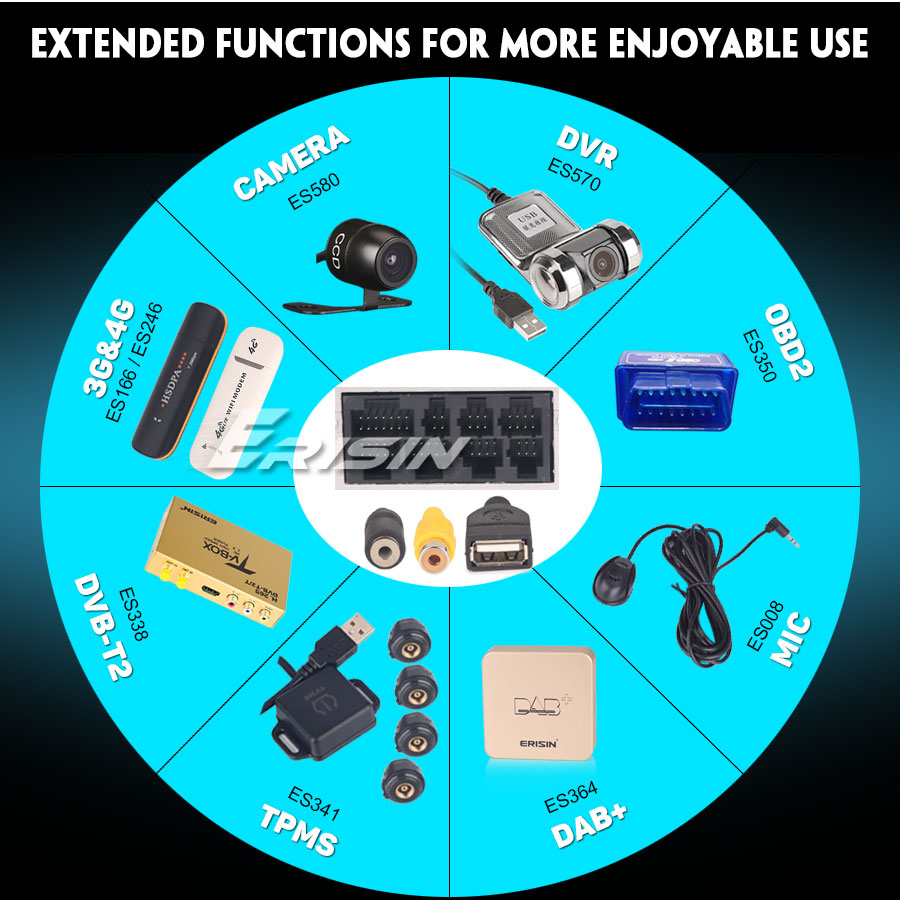 7″ Android 8 1 GPS WiFi DAB+DVR OBD CD TPMS BMW 5 E39 E53 X5 M5